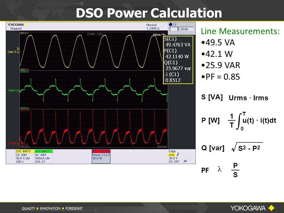 DSO Power Calculation Line Measurements: 49.5 VA 42.1 W 25.9 VAR PF = 0.85 PF