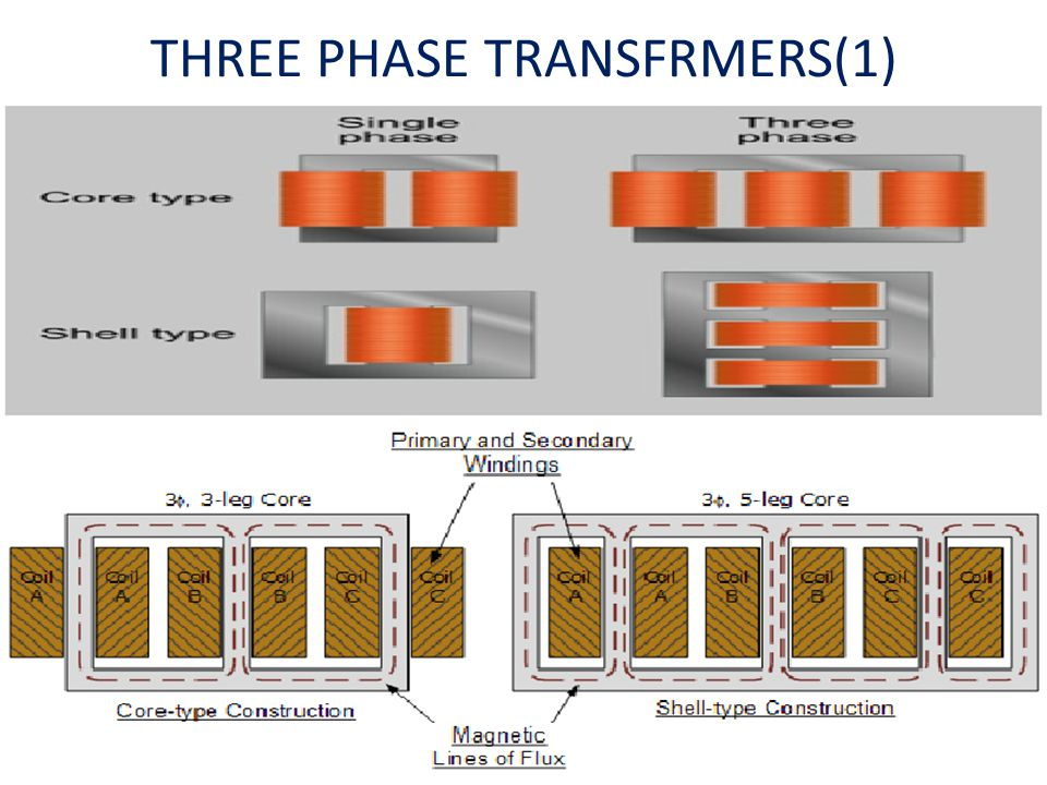 THREE PHASE TRANSFRMERS(1)