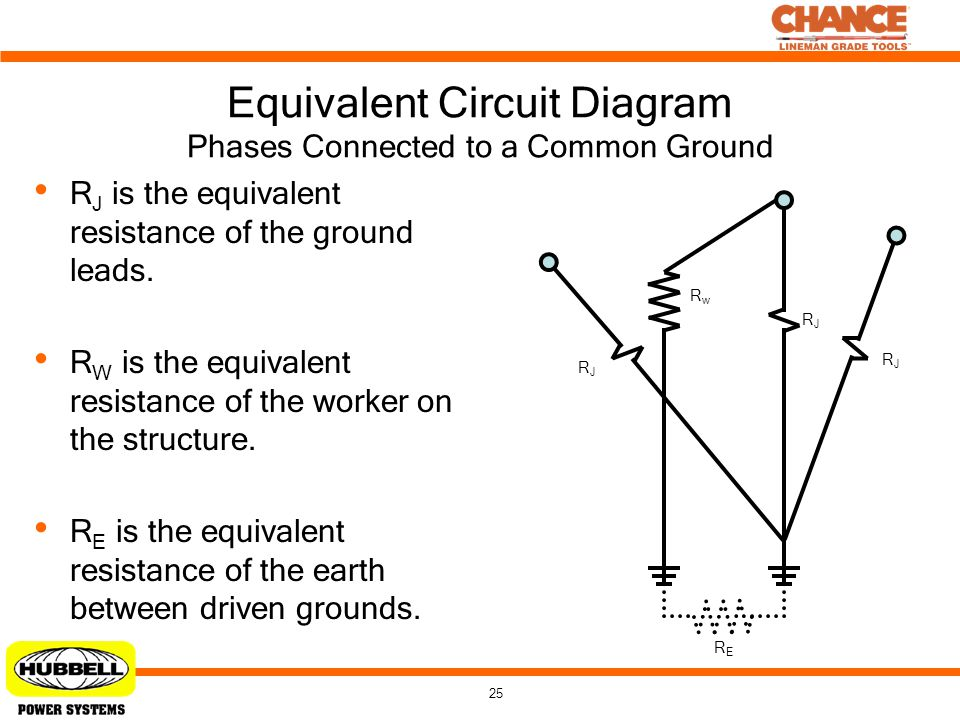 25 Equivalent Circuit Diagram Phases Connected to a Common Ground R J is the equivalent resistance of the ground leads. R W is the equivalent resistan