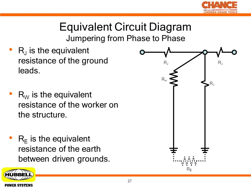 27 Equivalent Circuit Diagram Jumpering from Phase to Phase R J is the equivalent resistance of the ground leads. R W is the equivalent resistance of