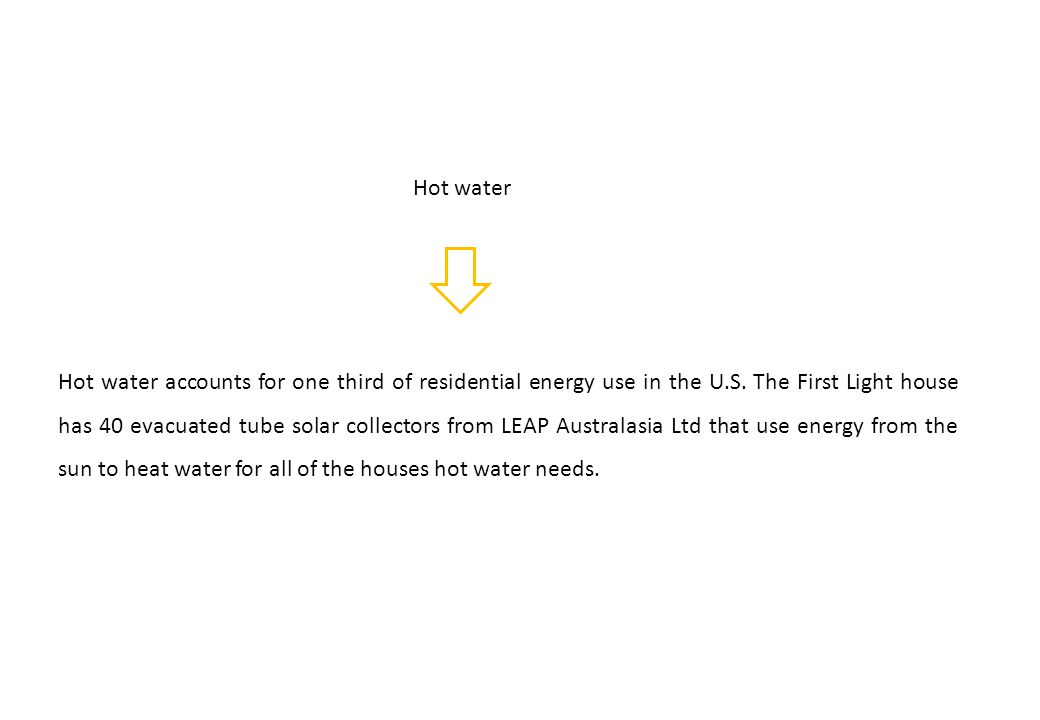 Hot water accounts for one third of residential energy use in the U.S.