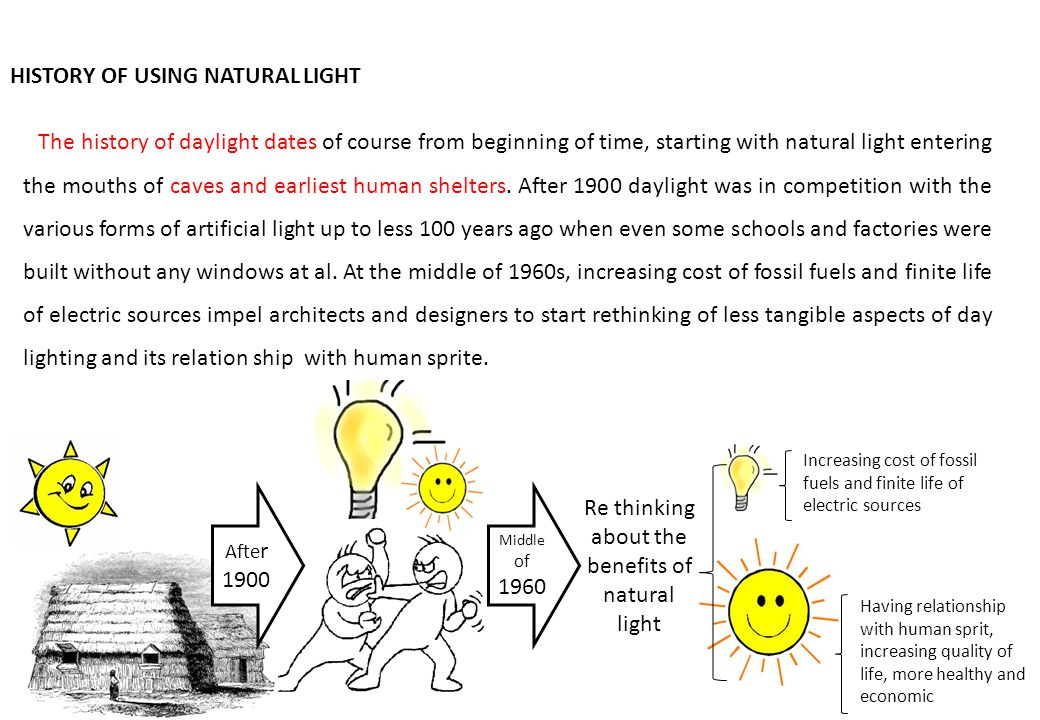 The history of daylight dates of course from beginning of time, starting with natural light entering the mouths of caves and earliest human shelters.