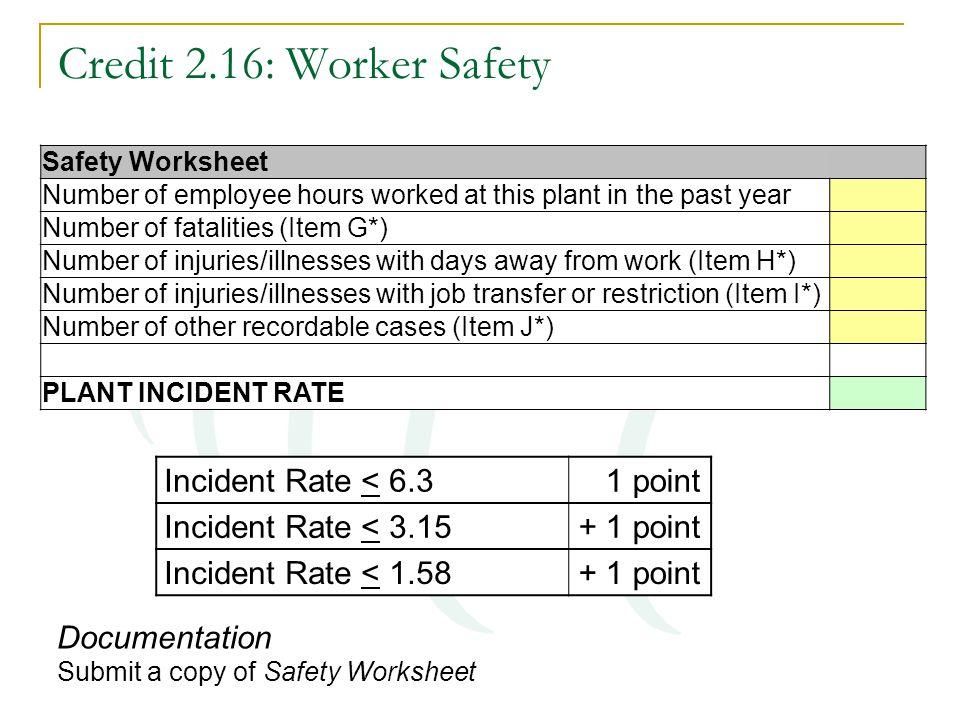Credit 2.16: Worker Safety Incident Rate < 6.3 1 point Incident Rate < 3.15+ 1 point Incident Rate < 1.58+ 1 point Documentation Submit a copy of Safety Worksheet Safety Worksheet Number of employee hours worked at this plant in the past year Number of fatalities (Item G*) Number of injuries/illnesses with days away from work (Item H*) Number of injuries/illnesses with job transfer or restriction (Item I*) Number of other recordable cases (Item J*) PLANT INCIDENT RATE