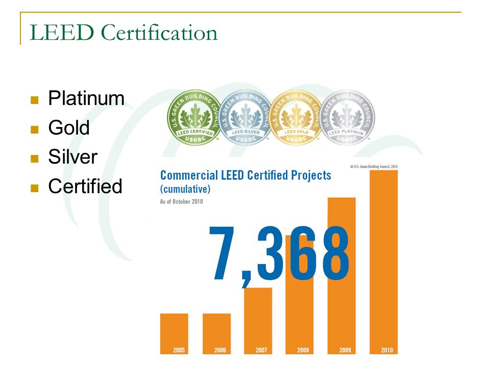 LEED Certification Platinum Gold Silver Certified