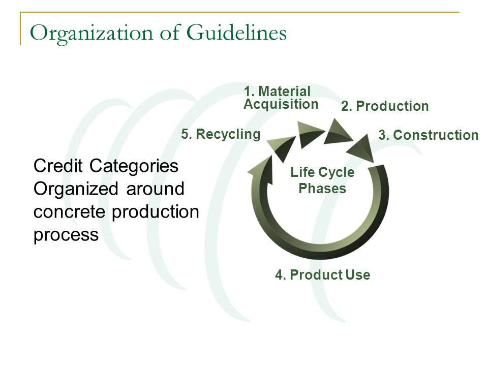 4. Product Use 1. Material Acquisition 2. Production 3. Construction 5. Recycling Life Cycle Phases Credit Categories Organized around concrete produc