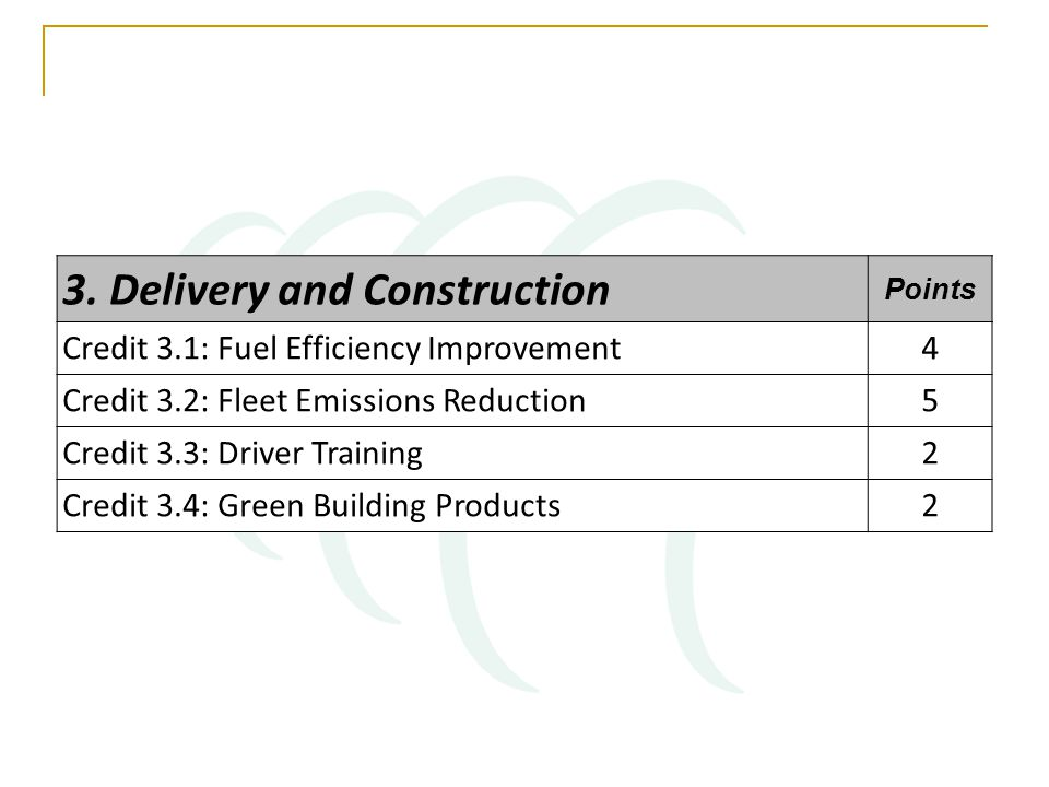 3. Delivery and Construction Points Credit 3.1: Fuel Efficiency Improvement4 Credit 3.2: Fleet Emissions Reduction5 Credit 3.3: Driver Training2 Credi