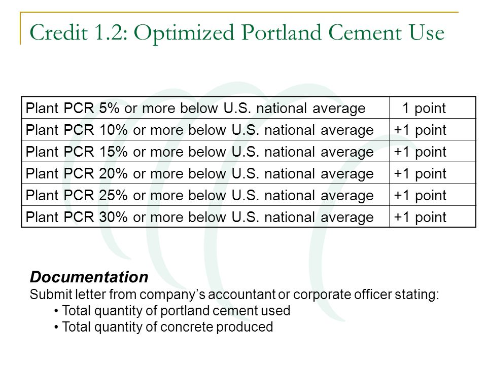 Credit 1.2: Optimized Portland Cement Use Documentation Submit letter from company's accountant or corporate officer stating: Total quantity of portland cement used Total quantity of concrete produced Plant PCR 5% or more below U.S.