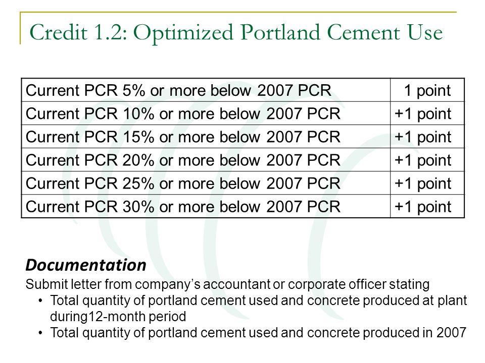 Credit 1.2: Optimized Portland Cement Use Current PCR 5% or more below 2007 PCR 1 point Current PCR 10% or more below 2007 PCR+1 point Current PCR 15%