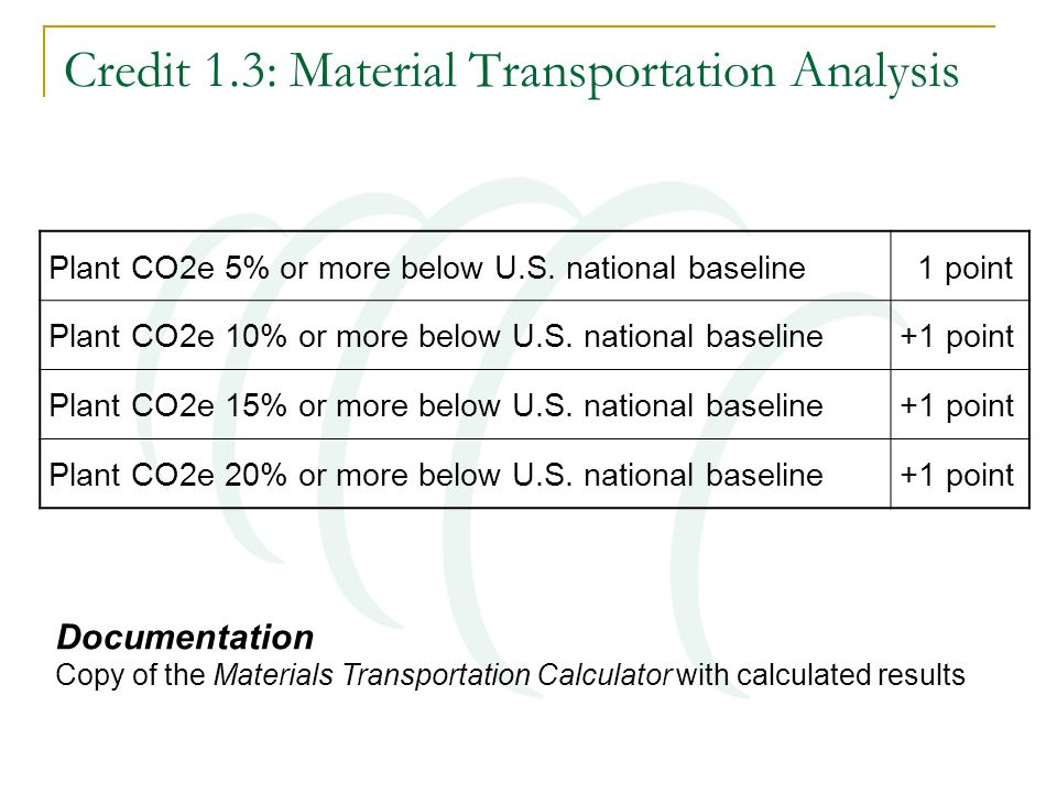 Credit 1.3: Material Transportation Analysis Documentation Copy of the Materials Transportation Calculator with calculated results Plant CO2e 5% or more below U.S.