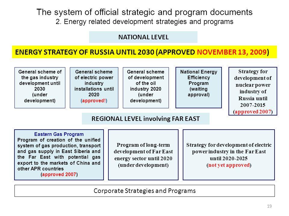 General scheme of the gas industry development until 2030 (under development) General scheme of electric power industry installations until 2020 (appr