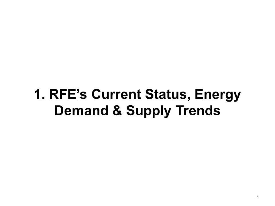 1. RFE's Current Status, Energy Demand & Supply Trends 3