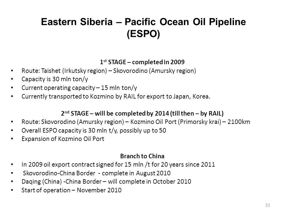 Eastern Siberia – Pacific Ocean Oil Pipeline (ESPO) 1 st STAGE – completed in 2009 Route: Taishet (Irkutsky region) – Skovorodino (Amursky region) Cap
