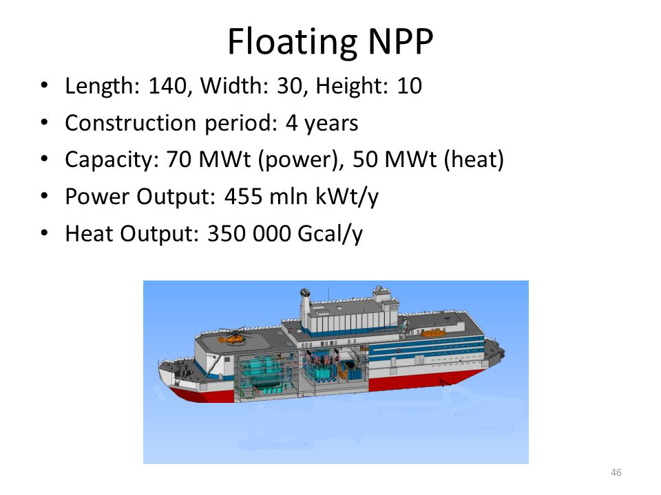 Floating NPP 46 Length: 140, Width: 30, Height: 10 Construction period: 4 years Capacity: 70 MWt (power), 50 MWt (heat) Power Output: 455 mln kWt/y He