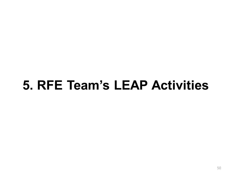 5. RFE Team's LEAP Activities 50