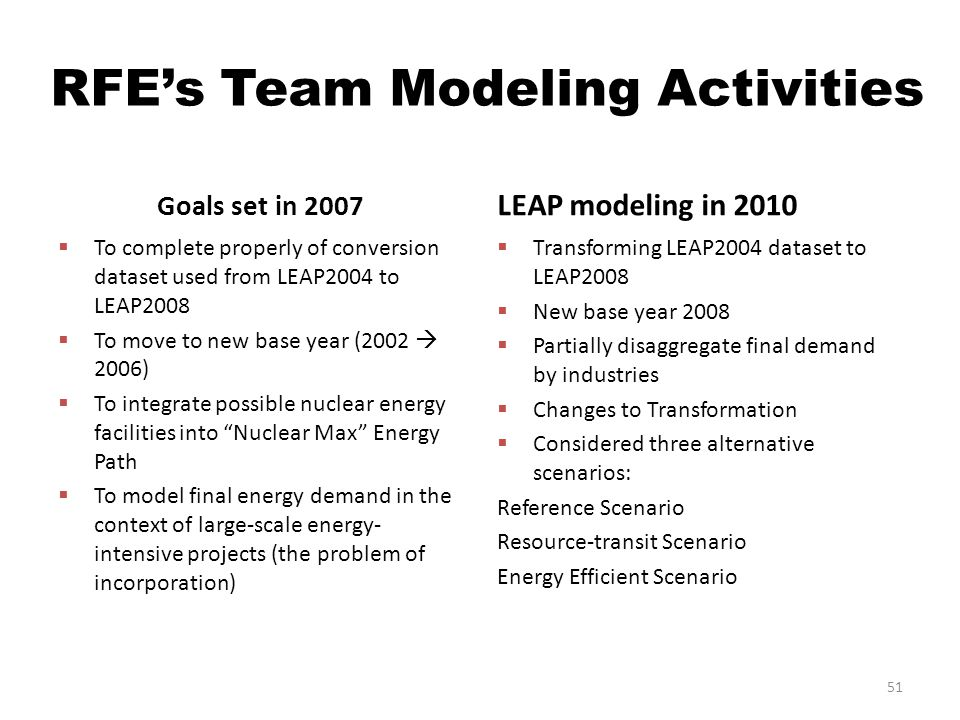 RFE's Team Modeling Activities Goals set in 2007  To complete properly of conversion dataset used from LEAP2004 to LEAP2008  To move to new base yea