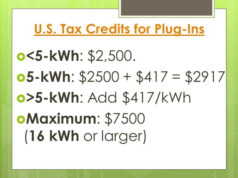 U.S. Tax Credits for Plug-Ins  <5-kWh : $2,500.