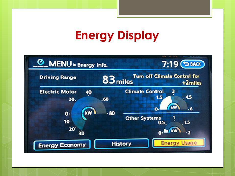 Energy Display