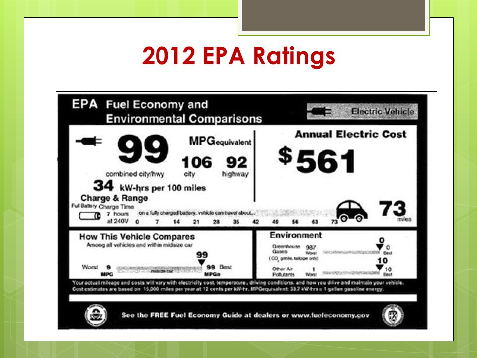 2012 EPA Ratings