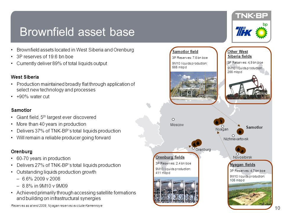 10    Samotlor     Other West Siberia fields 3P Reserves: 4.9 bn boe 9M10 liquids production: 266 mbpd Moscow Orenburg Nizhnevartovsk Nyagan Novosibirsk Brownfield asset base Orenburg fields 3P Reserves: 2.4 bn boe 9M10 liquids production: 411 mbpd Samotlor field 3P Reserves: 7.6 bn boe 9M10 liquids production: 565 mbpd Nyagan fields 3P Reserves: 4.7 bn boe 9M10 liquids production: 105 mbpd Brownfield assets located in West Siberia and Orenburg 3P reserves of 19.6 bn boe Currently deliver 89% of total liquids output West Siberia Production maintained broadly flat through application of select new technology and processes +90% water cut Samotlor Giant field, 5 th largest ever discovered More than 40 years in production Delivers 37% of TNK-BP's total liquids production Will remain a reliable producer going forward Orenburg 60-70 years in production Delivers 27% of TNK-BP's total liquids production Outstanding liquids production growth –6.6% 2009 v 2008 –8.8% in 9M10 v 9M09 Achieved primarily through accessing satellite formations and building on infrastructural synergies Reserves as at end 2009, Nyagan reserves exclude Kamennoye