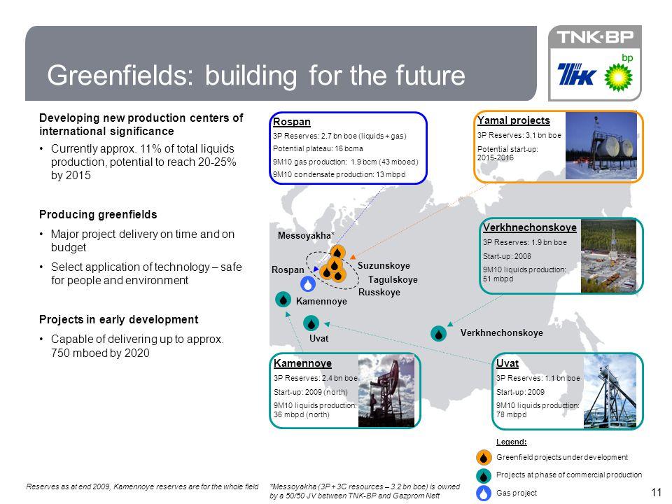 11  Uvat Rospan Russkoye Tagulskoye Suzunskoye Messoyakha*       Verkhnechonskoye Greenfields: building for the future Verkhnechonskoye 3P Reserves: 1.9 bn boe Start-up: 2008 9M10 liquids production: 51 mbpd Uvat 3P Reserves: 1.1 bn boe Start-up: 2009 9M10 liquids production: 78 mbpd Yamal projects 3P Reserves: 3.1 bn boe Potential start-up: 2015-2016 *Messoyakha (3P + 3C resources – 3.2 bn boe) is owned by a 50/50 JV between TNK-BP and Gazprom Neft  Kamennoye 3P Reserves: 2.4 bn boe Start-up: 2009 (north) 9M10 liquids production: 36 mbpd (north) Rospan 3P Reserves: 2.7 bn boe (liquids + gas) Potential plateau: 16 bcma 9M10 gas production: 1.9 bcm (43 mboed) 9M10 condensate production: 13 mbpd Currently approx.