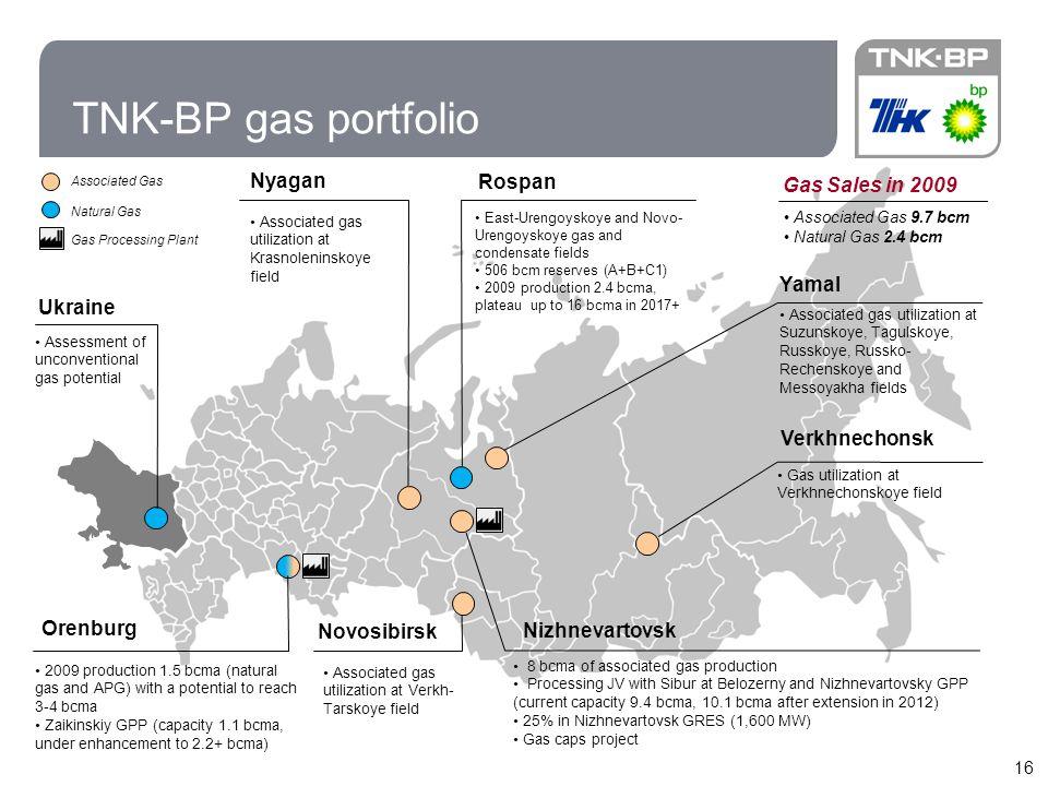 16 © THK-BP presentation name TNK-BP gas portfolio Ukraine Nyagan Rospan Orenburg Novosibirsk Yamal Verkhnechonsk Nizhnevartovsk Associated gas utilization at Krasnoleninskoye field East-Urengoyskoye and Novo- Urengoyskoye gas and condensate fields 506 bcm reserves (A+B+C1) 2009 production 2.4 bcma, plateau up to 16 bcma in 2017+ Associated gas utilization at Suzunskoye, Tagulskoye, Russkoye, Russko- Rechenskoye and Messoyakha fields Gas utilization at Verkhnechonskoye field 8 bcma of associated gas production Processing JV with Sibur at Belozerny and Nizhnevartovsky GPP (current capacity 9.4 bcma, 10.1 bcma after extension in 2012) 25% in Nizhnevartovsk GRES (1,600 MW) Gas caps project Associated gas utilization at Verkh- Tarskoye field 2009 production 1.5 bcma (natural gas and APG) with a potential to reach 3-4 bcma Zaikinskiy GPP (capacity 1.1 bcma, under enhancement to 2.2+ bcma) Assessment of unconventional gas potential Associated Gas Natural Gas Gas Processing Plant Associated Gas 9.7 bcm Natural Gas 2.4 bcm Gas Sales in 2009