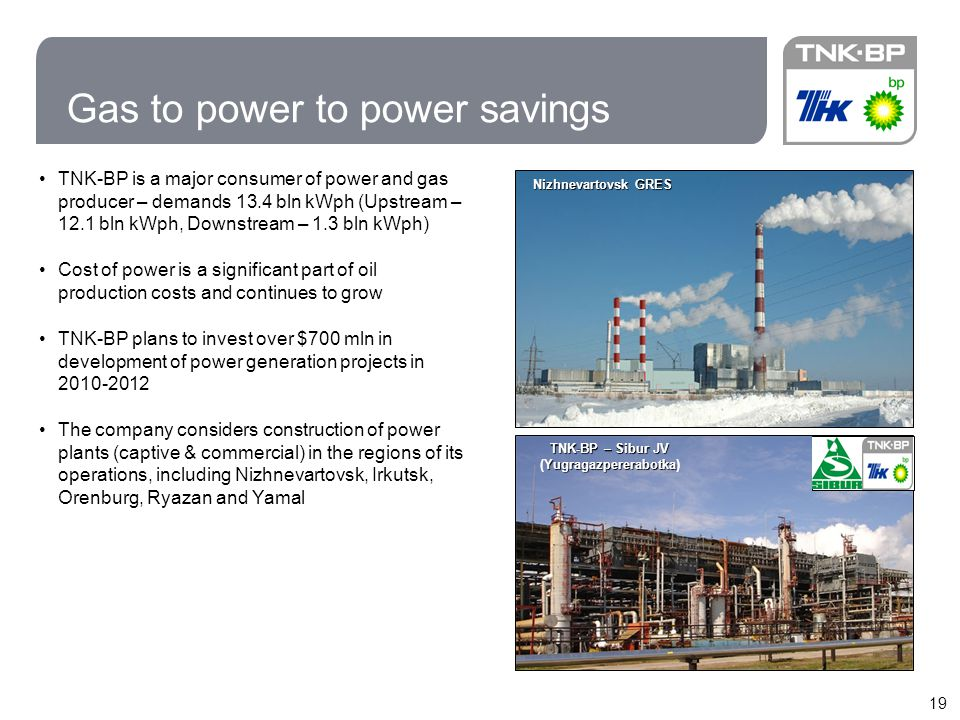 19 TNK-BP is a major consumer of power and gas producer – demands 13.4 bln kWph (Upstream – 12.1 bln kWph, Downstream – 1.3 bln kWph) Cost of power is