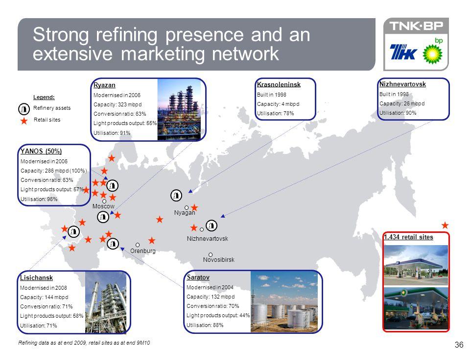 36 Strong refining presence and an extensive marketing network Nizhnevartovsk Built in 1998 Capacity: 26 mbpd Utilisation: 90% Krasnoleninsk Built in 1998 Capacity: 4 mbpd Utilisation: 78% YANOS (50%) Modernised in 2006 Capacity: 286 mbpd (100%) Conversion ratio: 63% Light products output: 57% Utilisation: 96% Lisichansk Modernised in 2008 Capacity: 144 mbpd Conversion ratio: 71% Light products output: 58% Utilisation: 71% Saratov Modernised in 2004 Capacity: 132 mbpd Conversion ratio: 70% Light products output: 44% Utilisation: 88% 1,434 retail sites Moscow Orenburg Nizhnevartovsk Nyagan Novosibirsk Ryazan Modernised in 2006 Capacity: 323 mbpd Conversion ratio: 63% Light products output: 55% Utilisation: 91% Refining data as at end 2009, retail sites as at end 9M10 Retail sites Refinery assets Legend: