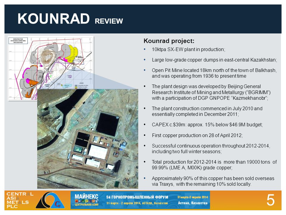 5 Kounrad project: 10ktpa SX-EW plant in production; Large low-grade copper dumps in east-central Kazakhstan; Open Pit Mine located 18km north of the town of Balkhash, and was operating from 1936 to present time The plant design was developed by Beijing General Research Institute of Mining and Metallurgy ( BGRIMM ) with a participation of DGP GNPOPE Kazmekhanobr ; The plant construction commenced in July 2010 and essentially completed in December 2011; CAPEX c.$39m: approx.