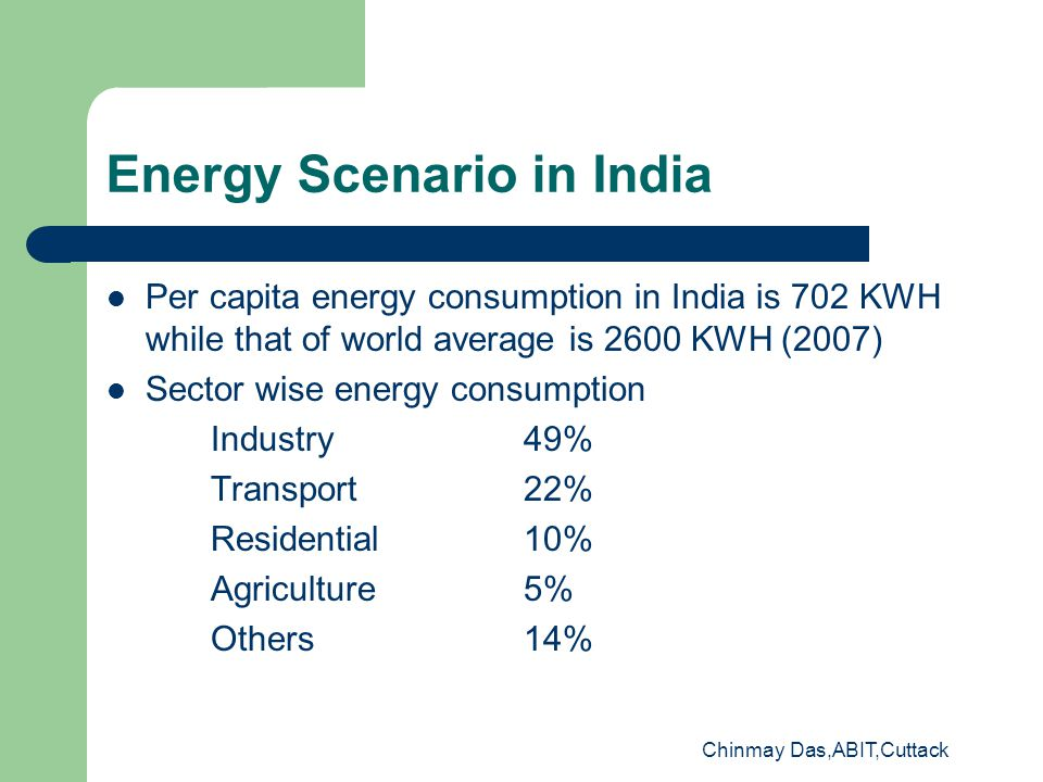 Chinmay Das,ABIT,Cuttack Energy Scenario in India Per capita energy consumption in India is 702 KWH while that of world average is 2600 KWH (2007) Sector wise energy consumption Industry49% Transport22% Residential10% Agriculture5% Others14%
