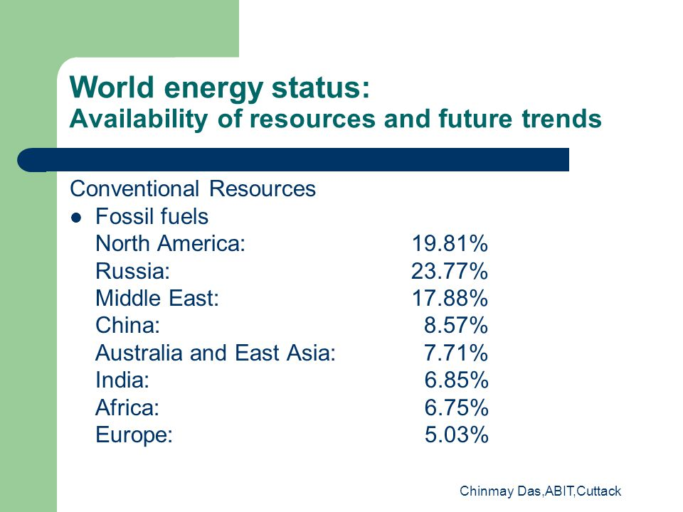 Chinmay Das,ABIT,Cuttack World energy status: Availability of resources and future trends Conventional Resources Fossil fuels North America: 19.81% Russia: 23.77% Middle East: 17.88% China: 8.57% Australia and East Asia: 7.71% India: 6.85% Africa: 6.75% Europe: 5.03%
