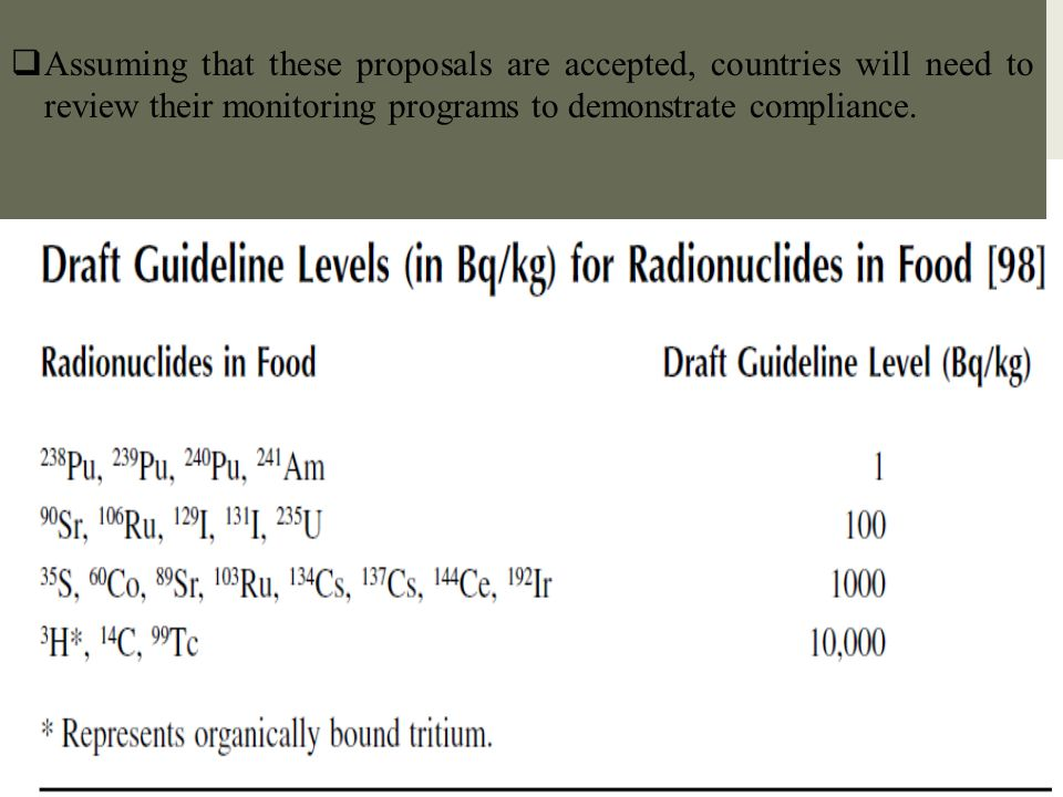  Assuming that these proposals are accepted, countries will need to review their monitoring programs to demonstrate compliance.