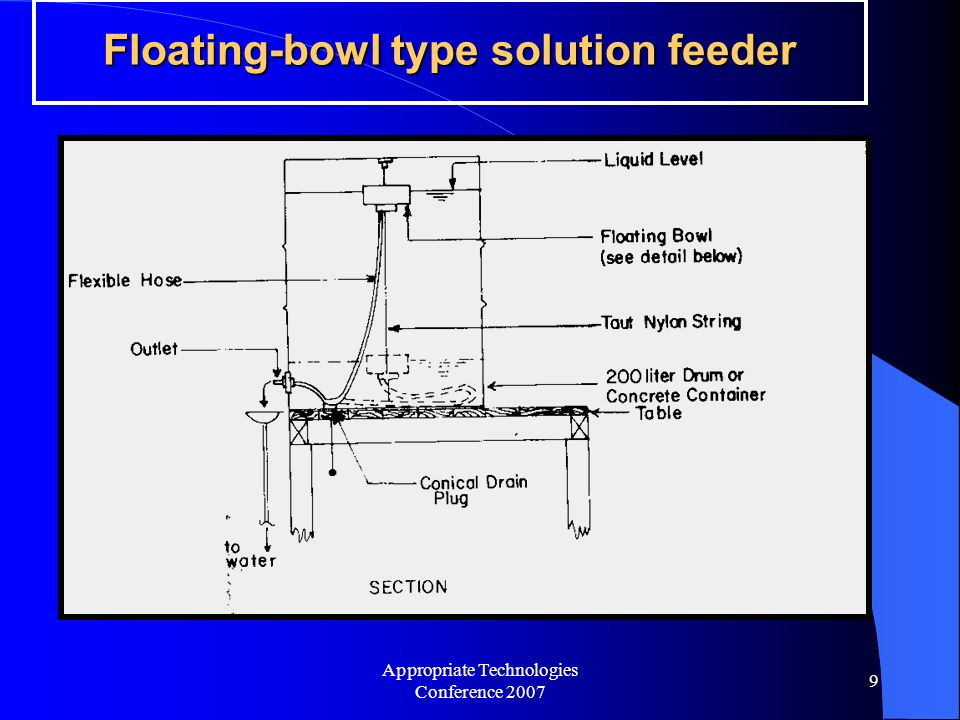 Appropriate Technologies Conference 2007 9 Floating-bowl type solution feeder