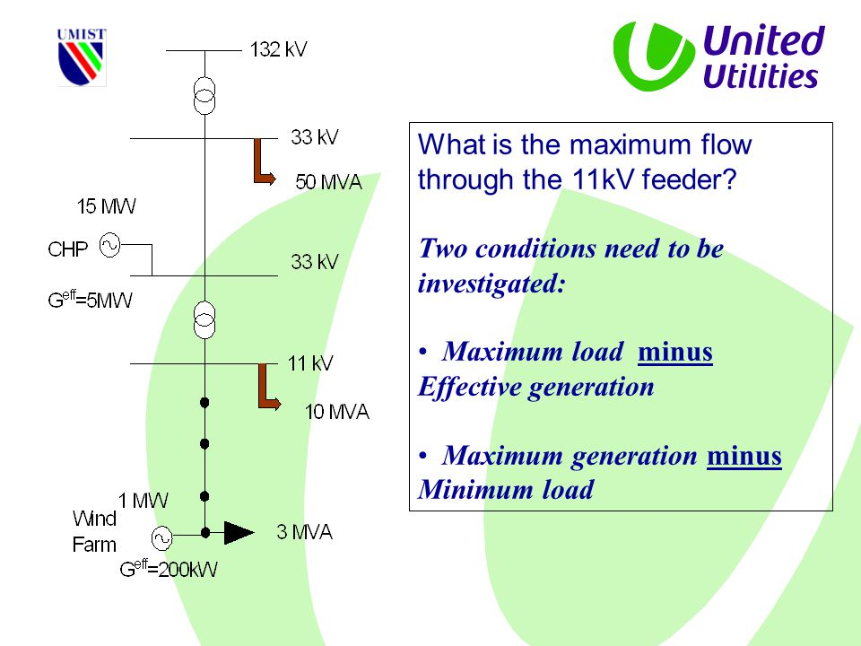 What is the maximum flow through the 11kV feeder? Two conditions need to be investigated: Maximum load minus Effective generation Maximum generation m