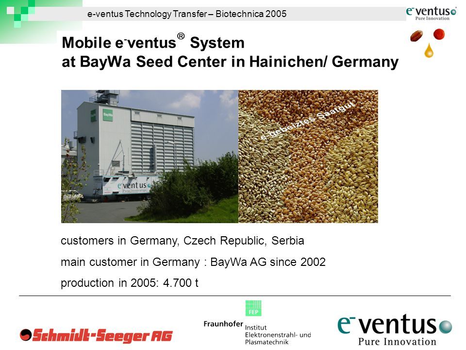 e-ventus Technology Transfer – Biotechnica 2005 Mobile e - ventus  System at BayWa Seed Center in Hainichen/ Germany customers in Germany, Czech Republic, Serbia main customer in Germany : BayWa AG since 2002 production in 2005: 4.700 t