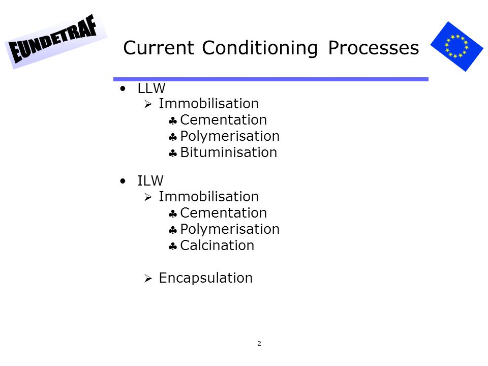2 Current Conditioning Processes LLW  Immobilisation Cementation Polymerisation Bituminisation ILW  Immobilisation Cementation Polymerisation Calcination  Encapsulation