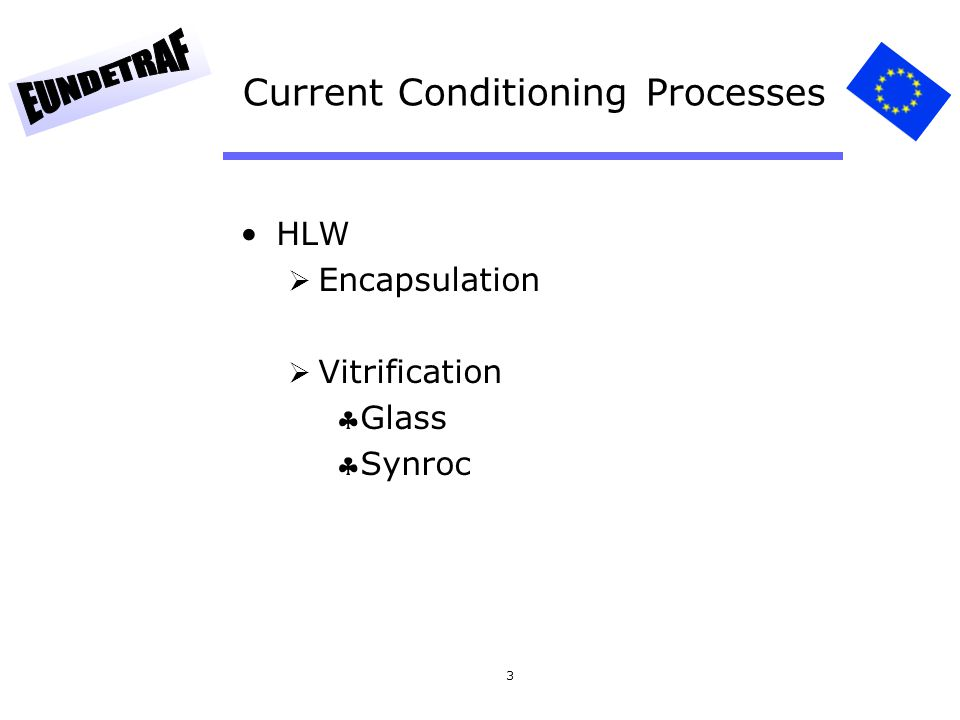 3 Current Conditioning Processes HLW  Encapsulation  Vitrification Glass Synroc
