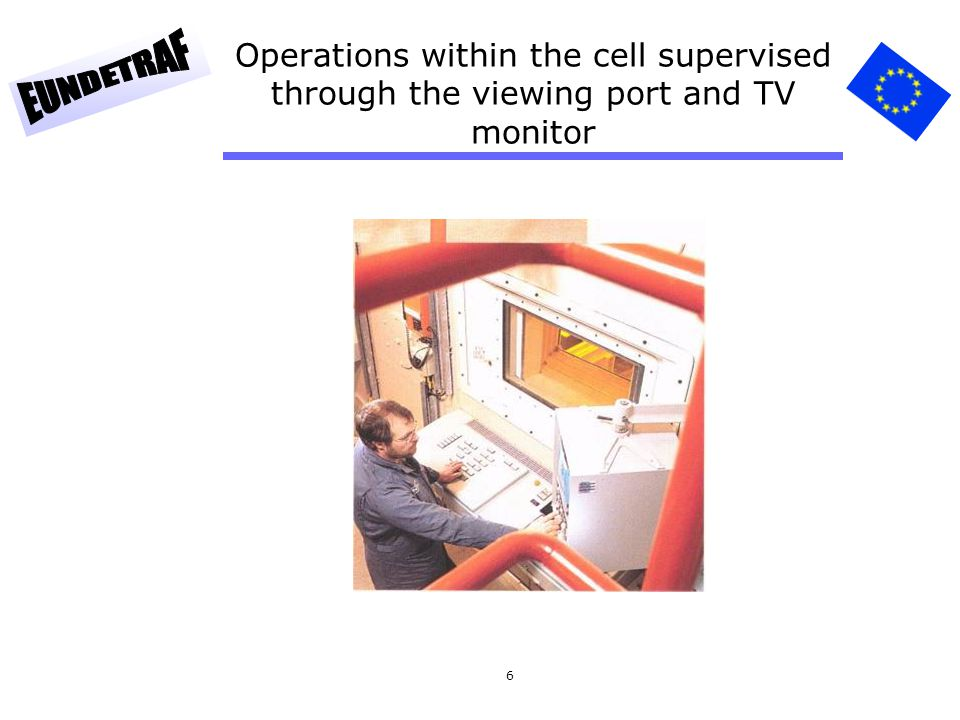 6 Operations within the cell supervised through the viewing port and TV monitor