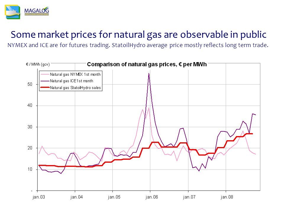 Some market prices for natural gas are observable in public NYMEX and ICE are for futures trading.