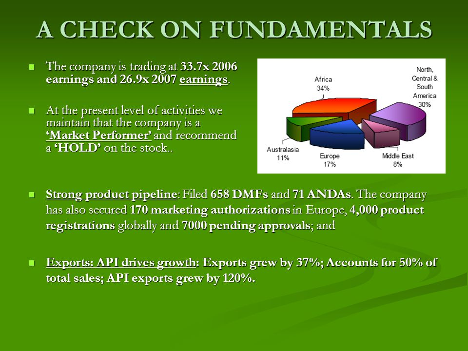 A CHECK ON FUNDAMENTALS The company is trading at 33.7x 2006 earnings and 26.9x 2007 earnings.