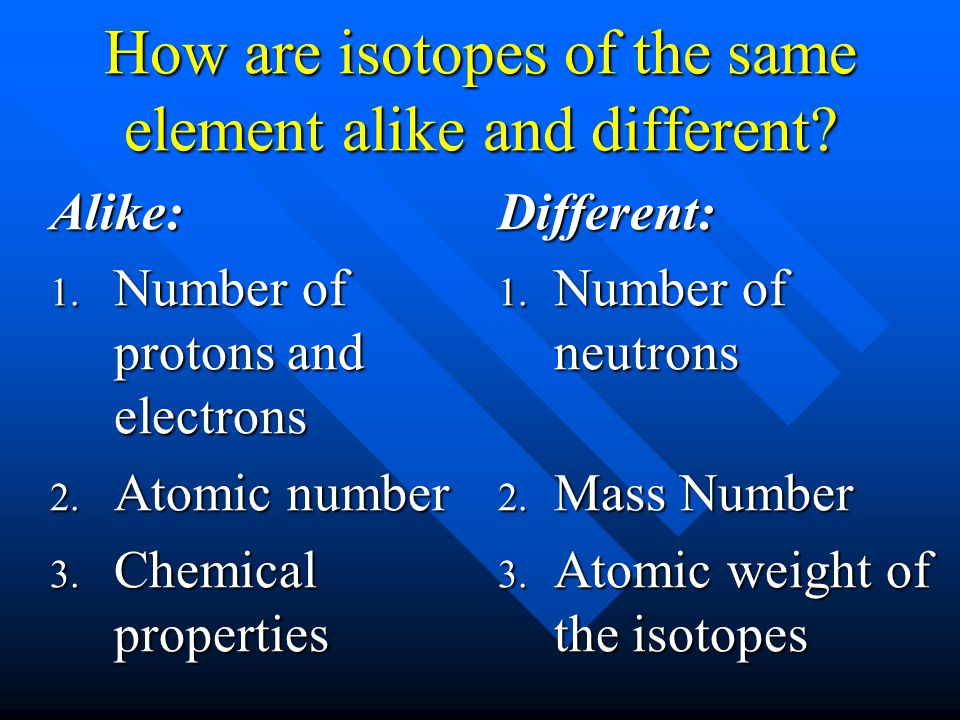 How are isotopes of the same element alike and different? Alike: 1. Number of protons and electrons 2. Atomic number 3. Chemical properties Different: