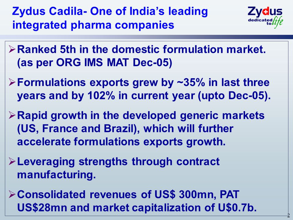 2 Zydus Cadila- One of India's leading integrated pharma companies  Ranked 5th in the domestic formulation market. (as per ORG IMS MAT Dec-05)  Form