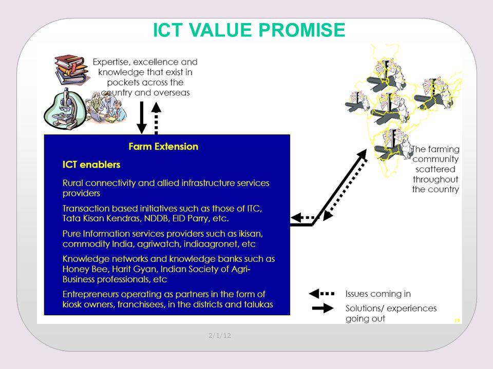 2/1/12 ICT VALUE PROMISE