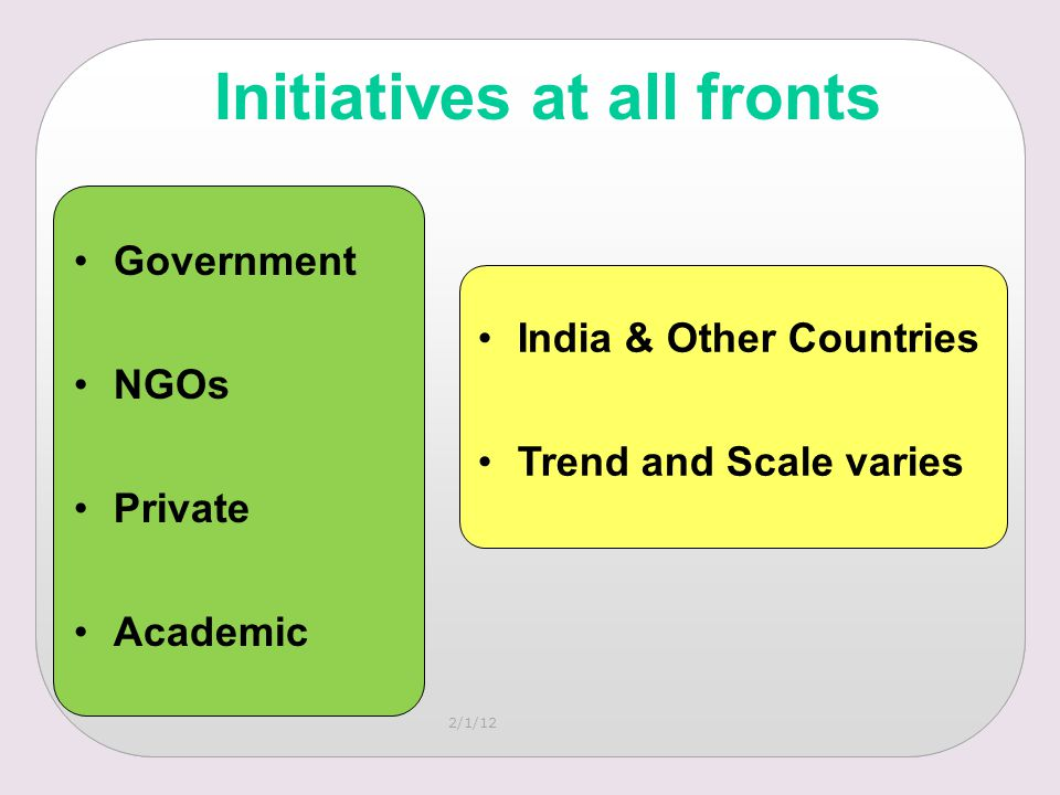 2/1/12 Initiatives at all fronts Government NGOs Private Academic India & Other Countries Trend and Scale varies
