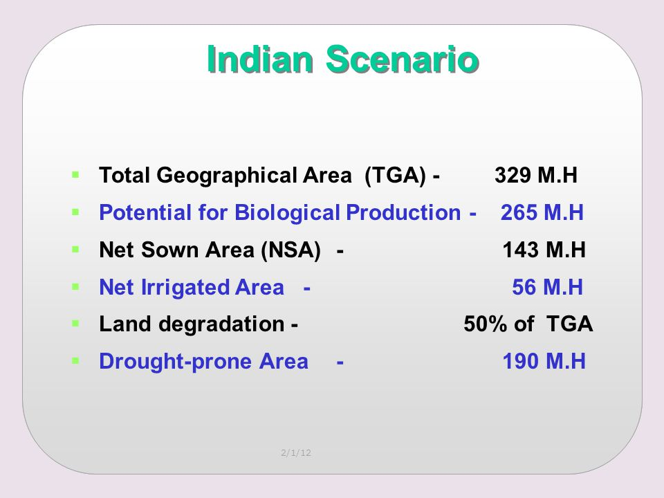 2/1/12 Indian Scenario  Total Geographical Area (TGA) - 329 M.H  Potential for Biological Production - 265 M.H  Net Sown Area (NSA)- 143 M.H  Net Irrigated Area - 56 M.H  Land degradation - 50% of TGA  Drought-prone Area- 190 M.H