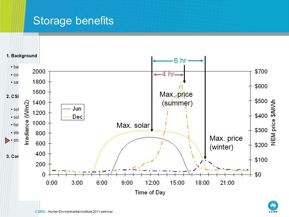 1. Background 2. CSIRO 3. Conclusion solar fuels sol.
