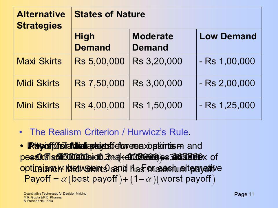 Quantitative Techniques for Decision Making M.P. Gupta & R.B. Khanna © Prentice Hall India Page 11 Alternative Strategies States of Nature High Demand