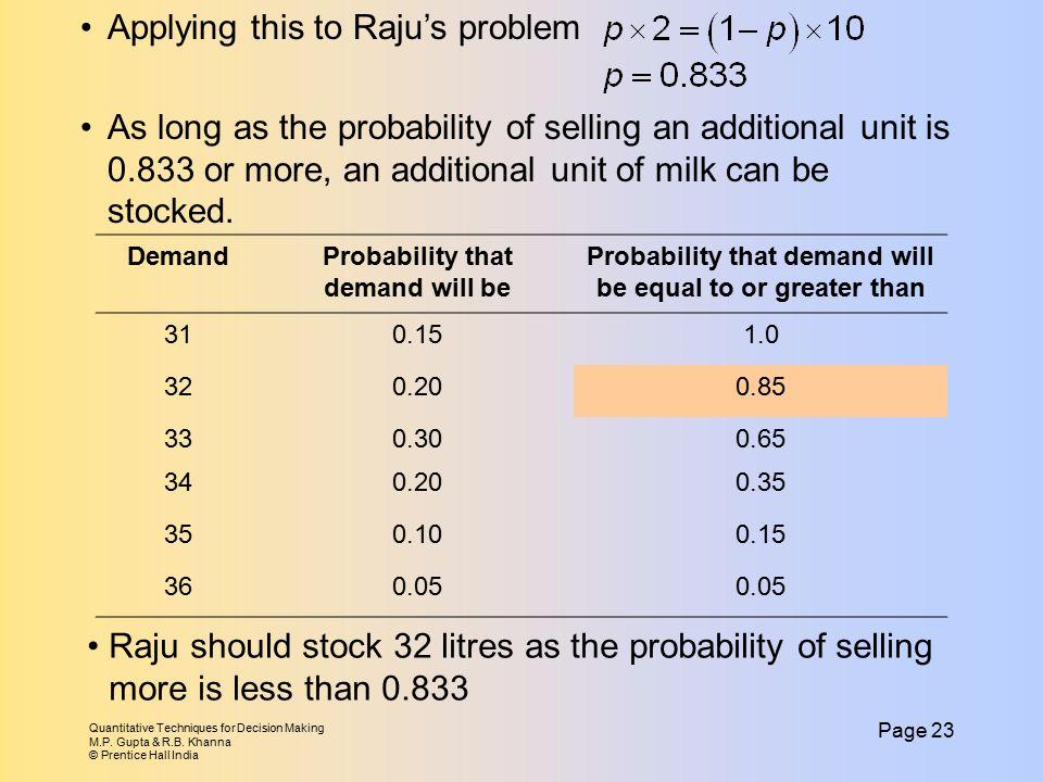 Quantitative Techniques for Decision Making M.P. Gupta & R.B. Khanna © Prentice Hall India Page 23 Applying this to Raju's problem As long as the prob