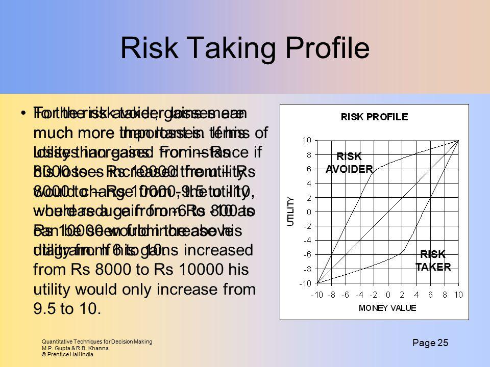 Quantitative Techniques for Decision Making M.P. Gupta & R.B. Khanna © Prentice Hall India Page 25 Risk Taking Profile RISK AVOIDER RISK TAKER For the
