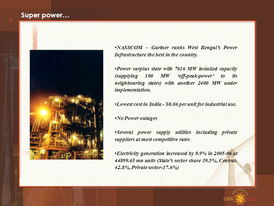 Super power… NASSCOM – Gartner ranks West Bengal's Power Infrastructure the best in the country.