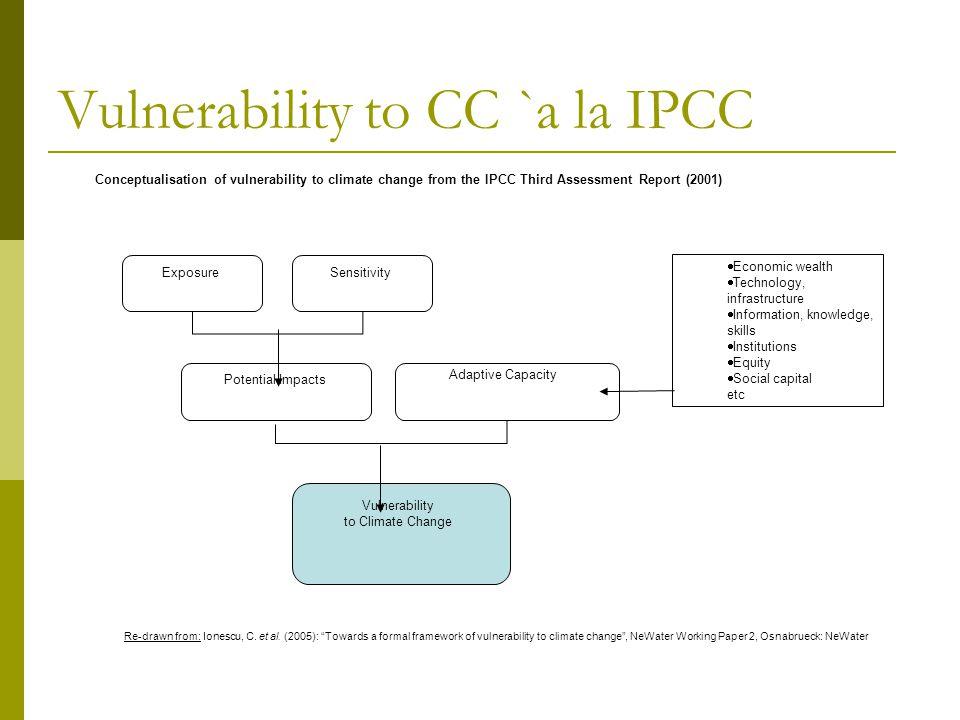 Vulnerability to CC `a la IPCC ExposureSensitivity Potential Impacts Adaptive Capacity Vulnerability to Climate Change  Economic wealth  Technology,